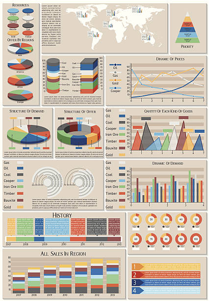 stockillustraties, clipart, cartoons en iconen met set of charts - klantbetrokkenheid