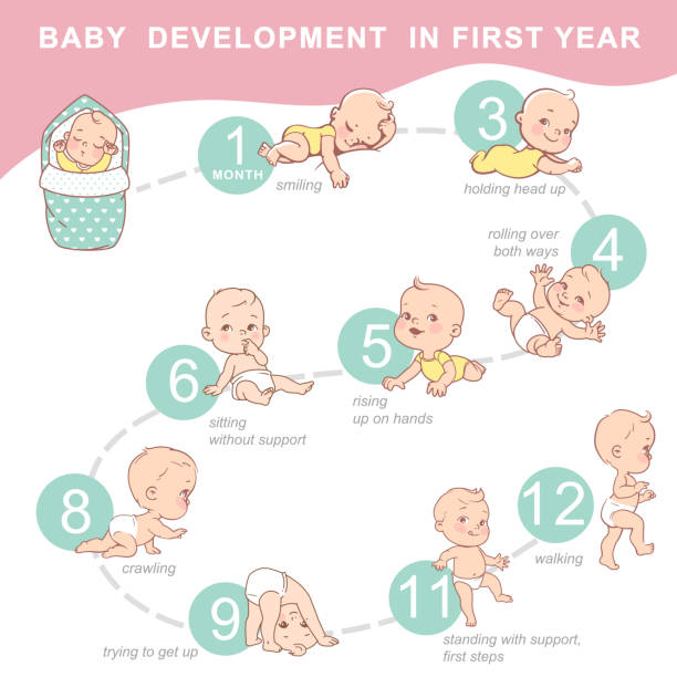 set of child health and development icon. - new born baby stock illustrations