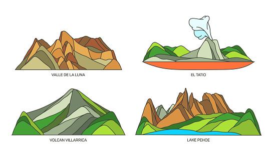 Set of Chile landmarks nature scenery, landscapes
