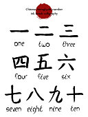 Set of Chinese hieroglyph numbers 1,2,3,4,5,6,7,8,9,10 with translation. Hand drawn ink brush numerals on white background. Japan red sun stamp on top illustration.