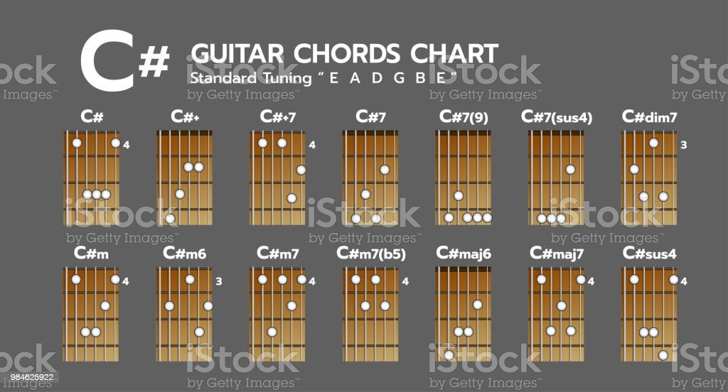 Set Of Chord Diagram Tab Tabulation Finger Chart Basic Guitar Chords