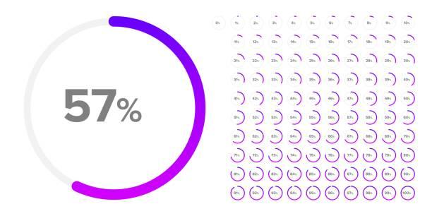 zestaw diagramów okręgu dla infografik - postęp stock illustrations