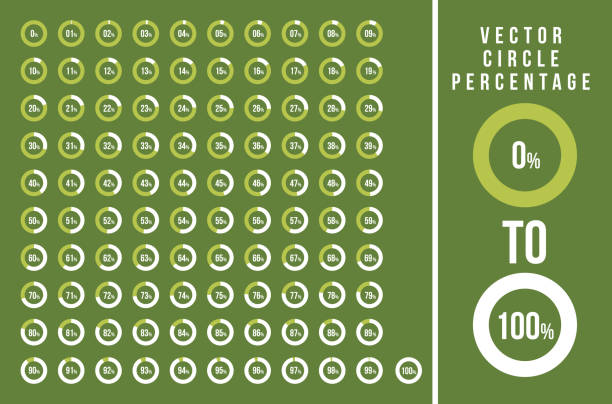 Set of circle percentage diagrams for infographics, from 0 to 100 percent Set of circle percentage diagrams for infographics, from 0 to 100 percent. Vector illustration. pie chart stock illustrations