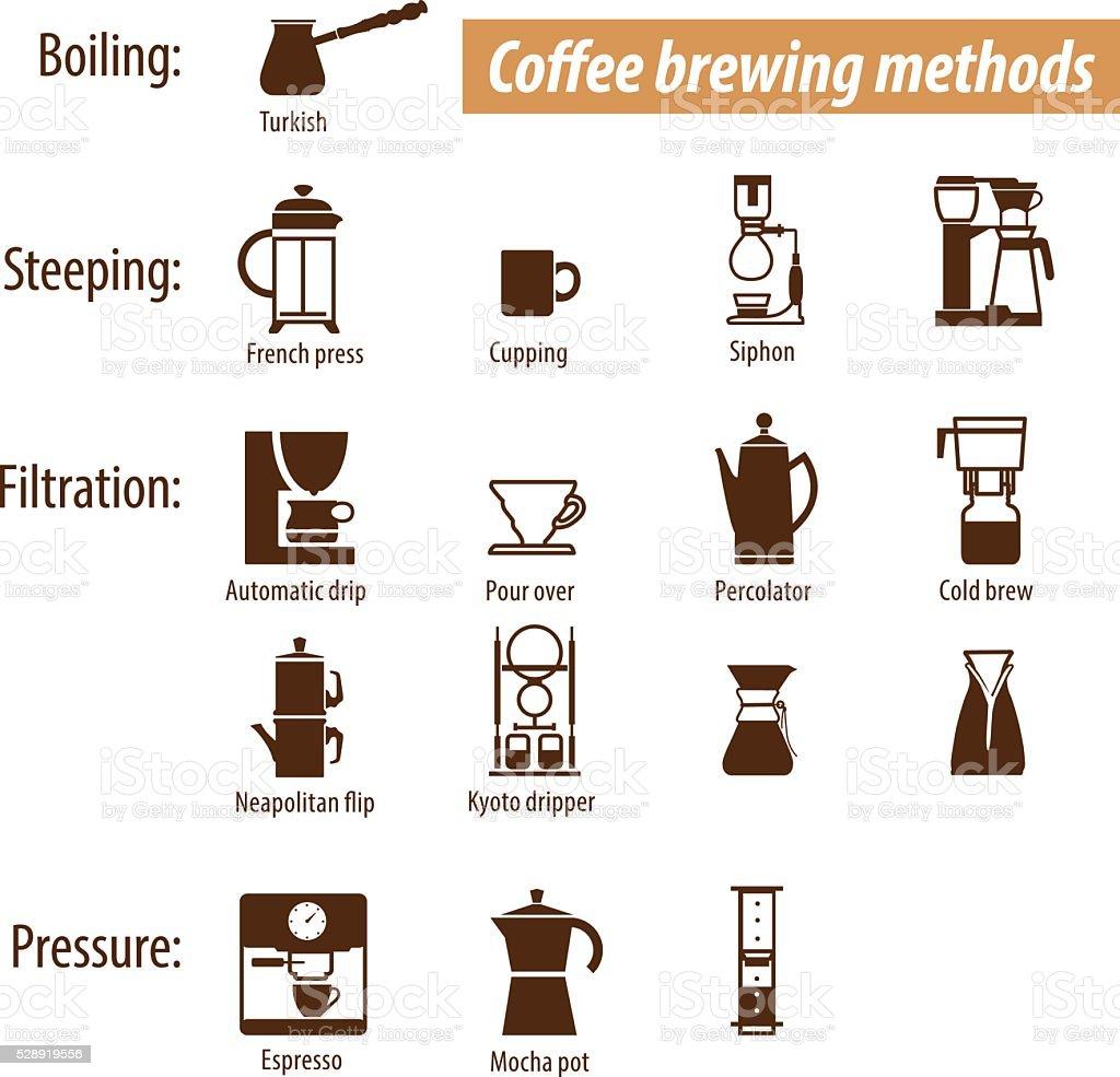 Set of coffee brewing methods. Vector elements vector art illustration