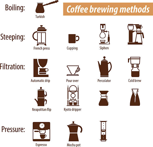Set of coffee brewing methods. Vector elements vector art illustration