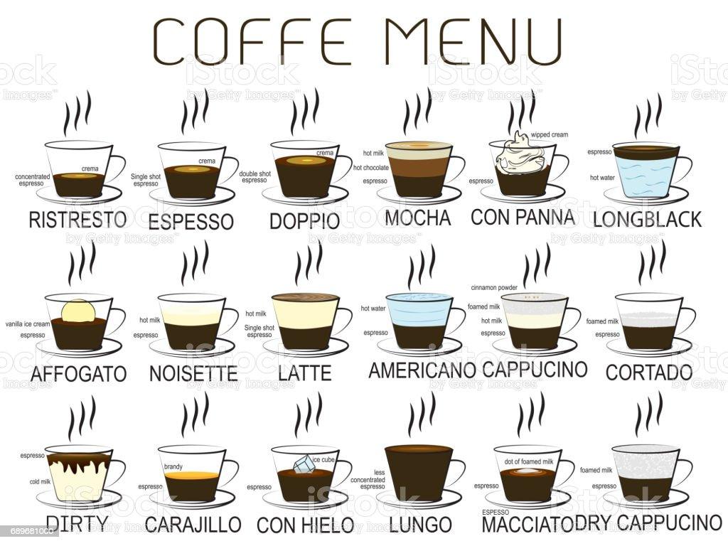 Set of coffee menu in vintage vector art illustration