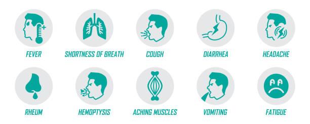 Set of coronavirus symptoms icons in a flat design Set of coronavirus symptoms icons in a flat design sore throat stock illustrations