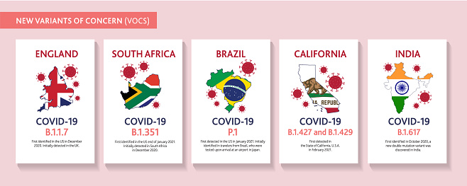 Set of Covid-19 Variant web banner design template with placement text and origin countries of the virus mutation