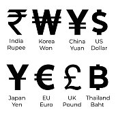 Set of currency symbol on white background