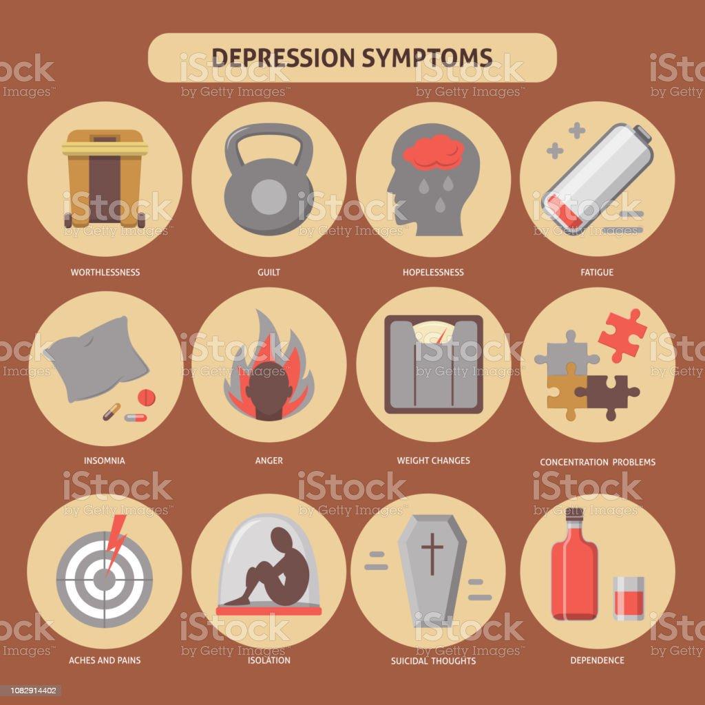 wife depression symptoms