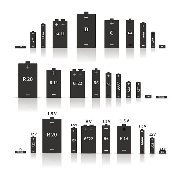 royalty free different battery sizes clip art vector. Black Bedroom Furniture Sets. Home Design Ideas