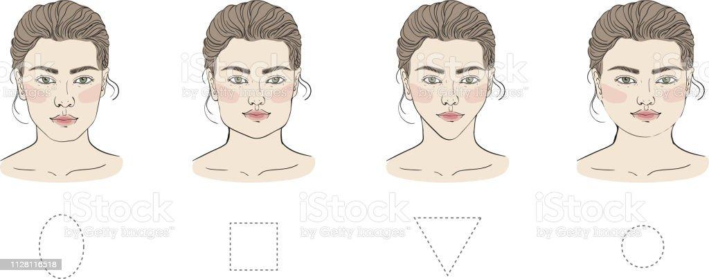 Satz Von Verschiedenen Weiblichen Gesichtsformen Mit Verschiedenen