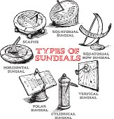 Set of different sundials