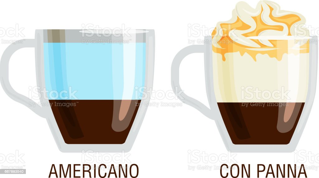 Set of different transparent cups of coffee types mug with foam beverage and breakfast morning sign tasty aromatic glass assortment vector illustration royalty-free set of different transparent cups of coffee types mug with foam beverage and breakfast morning sign tasty aromatic glass assortment vector illustration stock vector art & more images of american culture