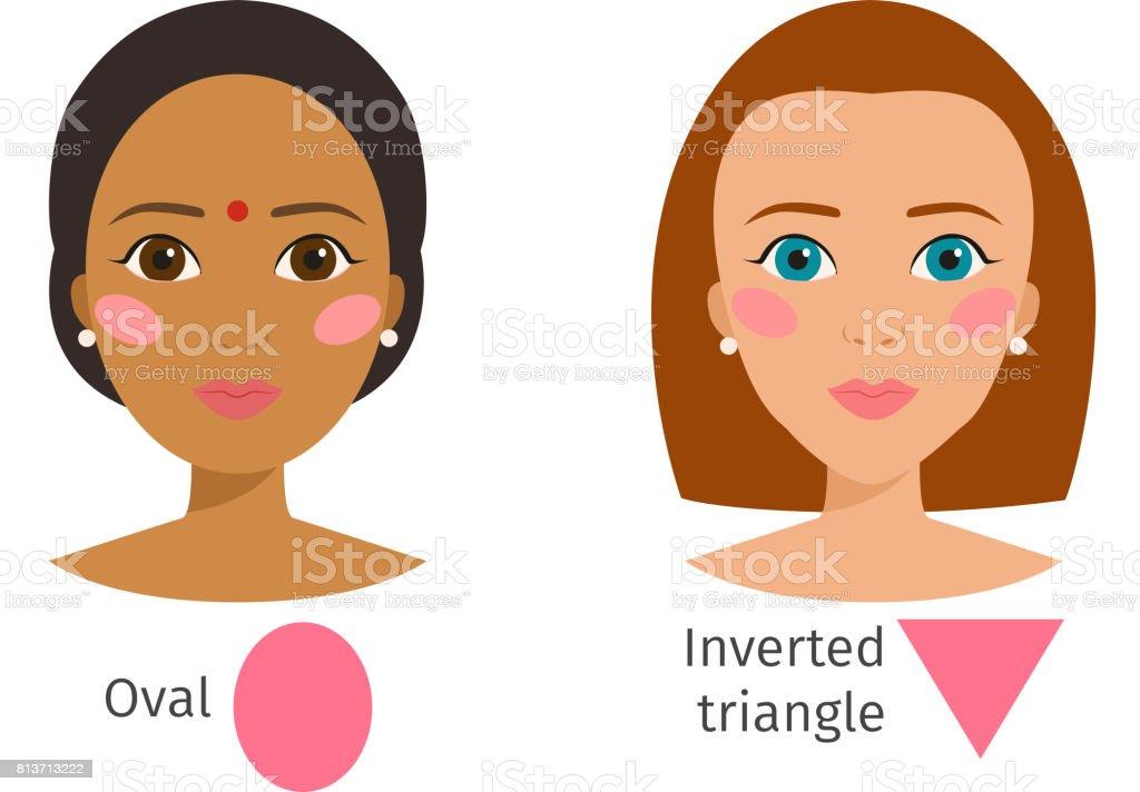 別の女の顔型ベクトル イラスト文字図形の女の子の化粧の美しい女性