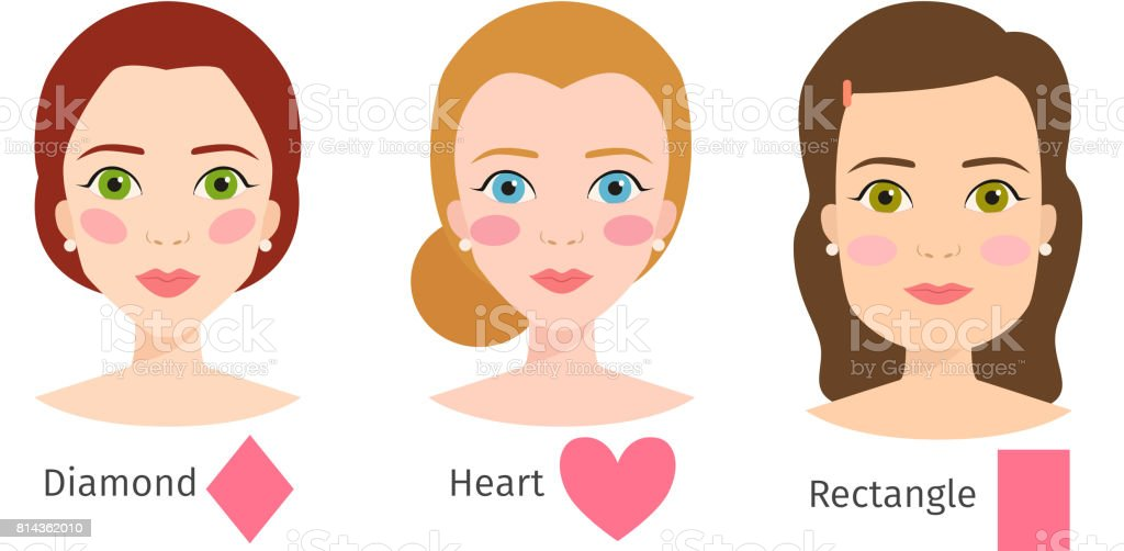Set of different woman face types vector illustration character shapes girl makeup beautiful female vector art illustration