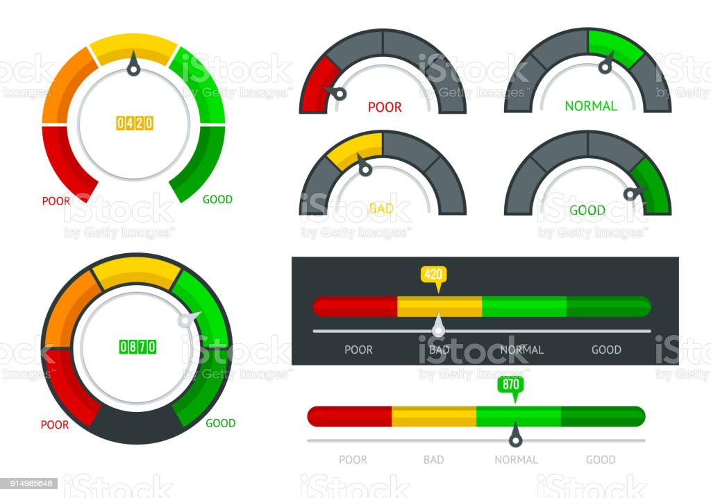 Set of Displaying the Credit Score Gauge description for infographics. Credit counter. Display pressure, level measurement. vector art illustration