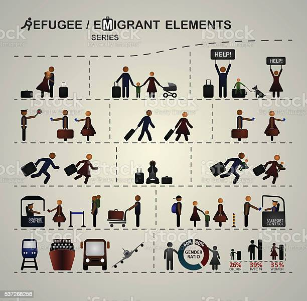 Set of elements for infographics on the theme of immigration vector id537268258?b=1&k=6&m=537268258&s=612x612&h=4bizecoz1sx5gdvybznujpqv1wr4h7fycsbq1m40teg=