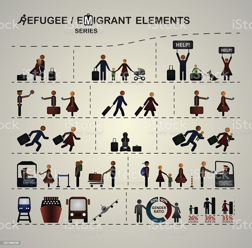 Set of elements for infographics on the theme of immigration vector art illustration