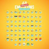 A set of emoticons wearing medical masks, vector illustration