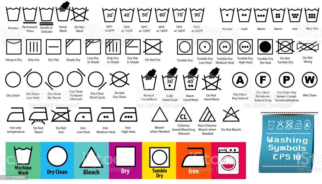 Laundry Deutsch