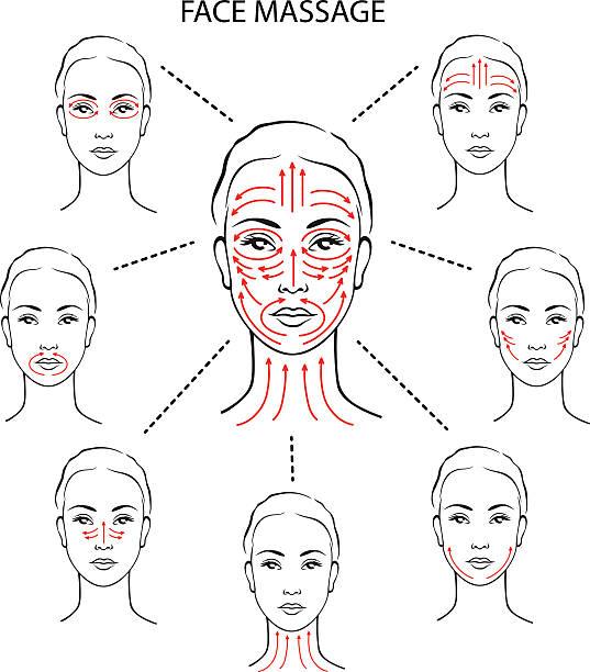 Faciales Spa Dibujos