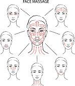Set of face massage instructions
