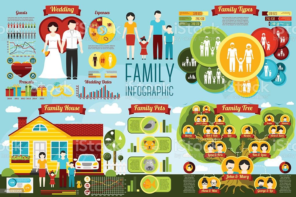 Set of family infographics - wedding, types, house, genealogical tree vector art illustration