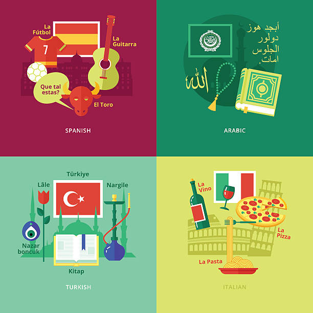 stockillustraties, clipart, cartoons en iconen met set of flat design concept icons for foreign languages. - turkse cultuur