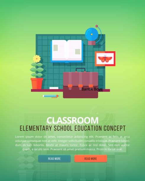 学校の授業や教室のフラットなデザイン イラスト概念のセットです。教育および科学のコンセプト イラスト。 - 語学の授業点のイラスト素材/クリップアート素材/マンガ素材/アイコン素材