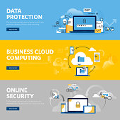 Set of flat line design web banners for data protection