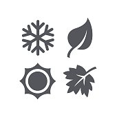 A set of four seasons icons.