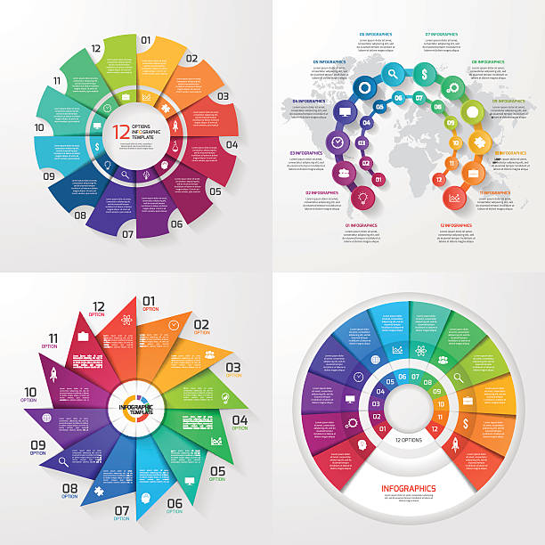 zestaw cztery wektor grafika informacyjna wzorów. 12 opcje - oś czasu pomoc wizualna stock illustrations