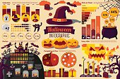 Set of Halloween Infographic elements with icons, different charts, rates