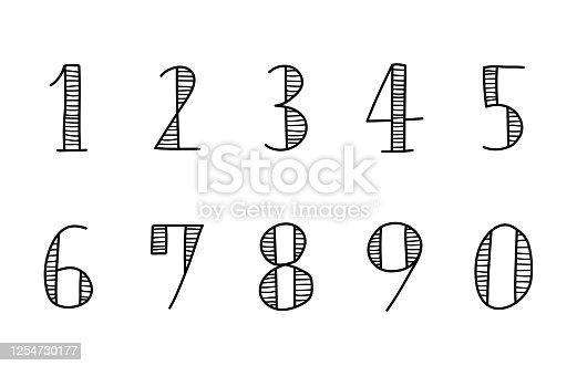 Set of handwritten numbers