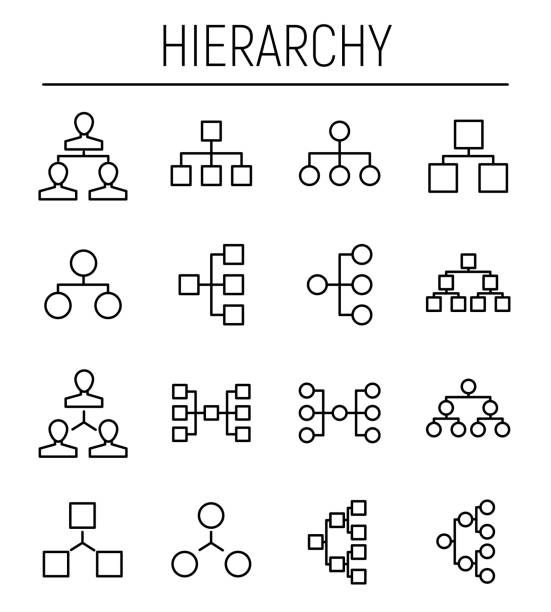 Set of hierarchy icons in modern thin line style. Set of hierarchy icons in modern thin line style. High quality black outline sctructure symbols for web site design and mobile apps. Simple organization pictograms on a white background. organization chart stock illustrations