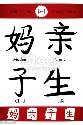 Set Of Hieroglyph Chinese Calligraphy Translate Mother Parent