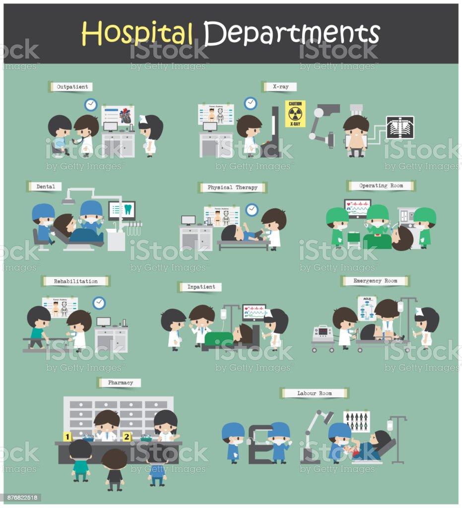 Set Of Hospital Departments Flat Design Vector Stock Vector Art ...
