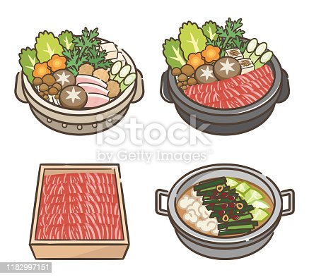Set of hot pot with meat with Vegetable.
