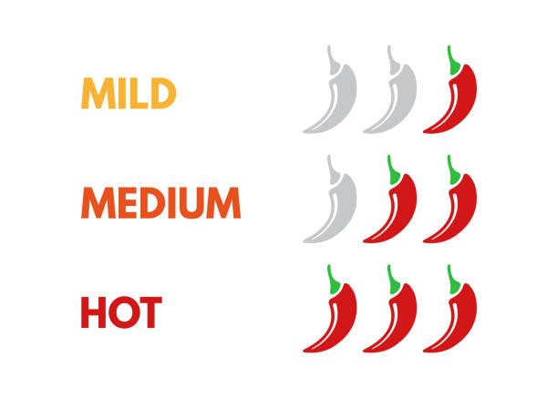 ilustraciones, imágenes clip art, dibujos animados e iconos de stock de sistema de escala de fuerza de pimiento rojo caliente. indicador con posiciones de suave, media y caliente icono aislado sobre fondo blanco. verduras picante, delicioso producto dietético. - guindilla