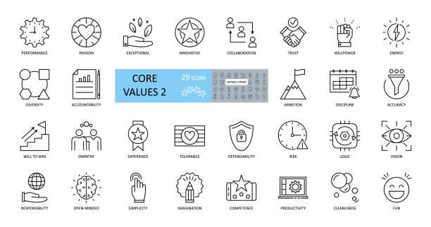 zestaw ikon podstawowych wartości. 29 obrazów wektorowych z edytowalnym obrysem. obejmuje takie cechy jak wydajność, pasja, różnorodność, wyjątkowa, innowacyjna, odpowiedzialność, wola zwycięstwa, empatia, otwarty umysł - umiejętność stock illustrations