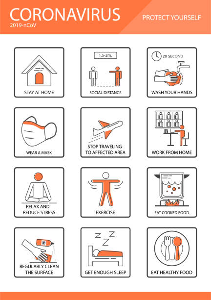 Set of icons virus outbreak taking care and prevention yourself. Vector illustration. Set of icons virus outbreak taking care and prevention yourself. Vector illustration. airport clipart stock illustrations