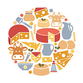 A set of images on the theme of cheese in the shape of a circle. Vector illustration