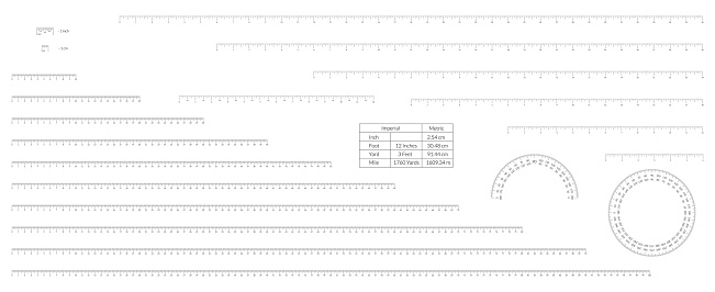 Set of imperial and metric units measuring scale bars for ruler and protractor