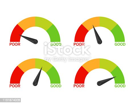 Set of indicator rating. Level of happiness. Colored speedometrs isolated on white background. EPS 10