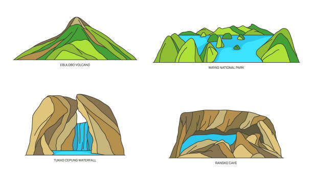 Set of Indonesia vector landscapes, flat icons Indonesia nature landmarks, Indonesian travel and natural landscapes, vector flat icons. Indonesian Rangko Cave in Labuan Bajo, Wayang national park, Ebulovo volcano and Tukad Cepung waterfall in Bali lagbok stock illustrations