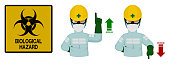 Set of industrial worker with Bio Hazard protective suit is gesturing hand sign ( increase,decrease)