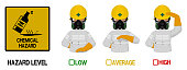 Set of industrial worker with Chemical Hazard protective suit is gesturing hand sign ( high low average)