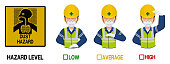 Set of industrial worker with dust mask is gesturing hand sign ( high low average)