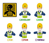 Set of industrial worker with dust mask is presenting satisfaction level